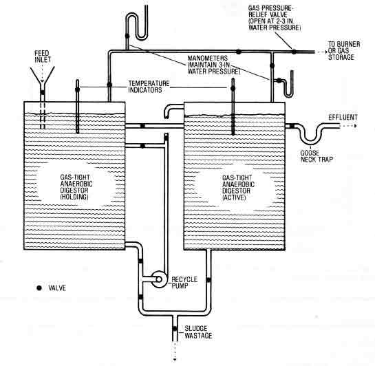 water meter piping schematic