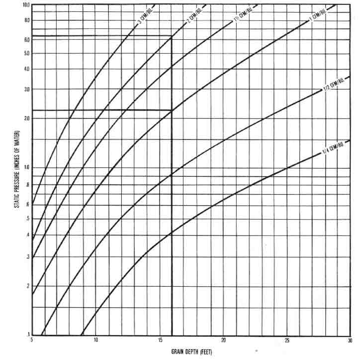 how to work out duct static pressure