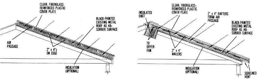 ... methods of adding a covered-plate collector toan existing metal roof