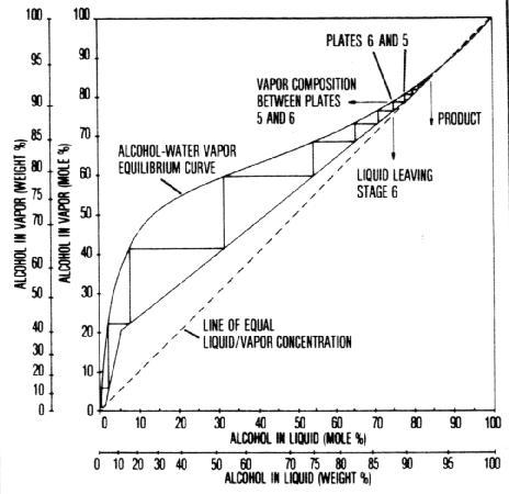 Methanol Vs Ethanol >> AE-117