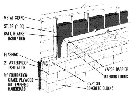 Ae 95 for Block wall insulation exterior