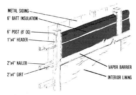 Ae 95 for Fire rated batt insulation