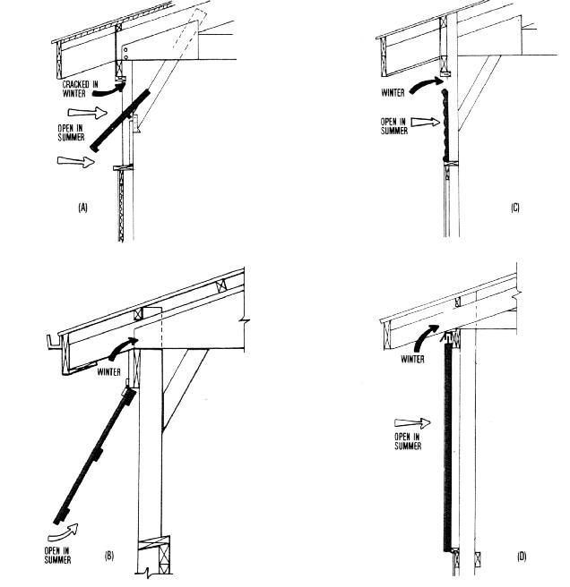 Ae 97 for Door ventilation design