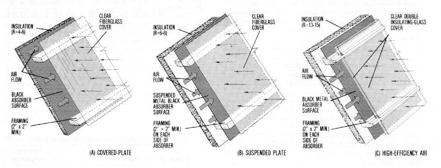 Barn Floor Plans for Cattle