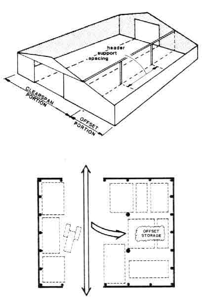 Ae 115 for Machine shed plans free