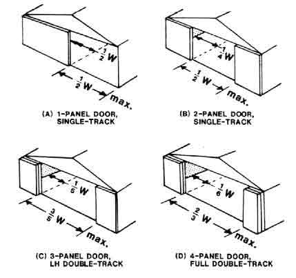 Barn Door Tractor Trailer Diagram on hot rod wiring diagram