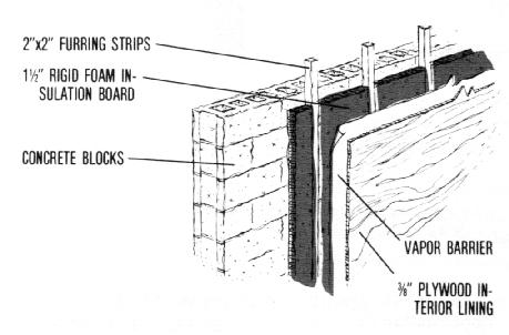 Concrete Block Wall R 10 If Standard Blocks 14 Lightweight With Cores Filled Walls May Be Insulated Inside By Using Furring